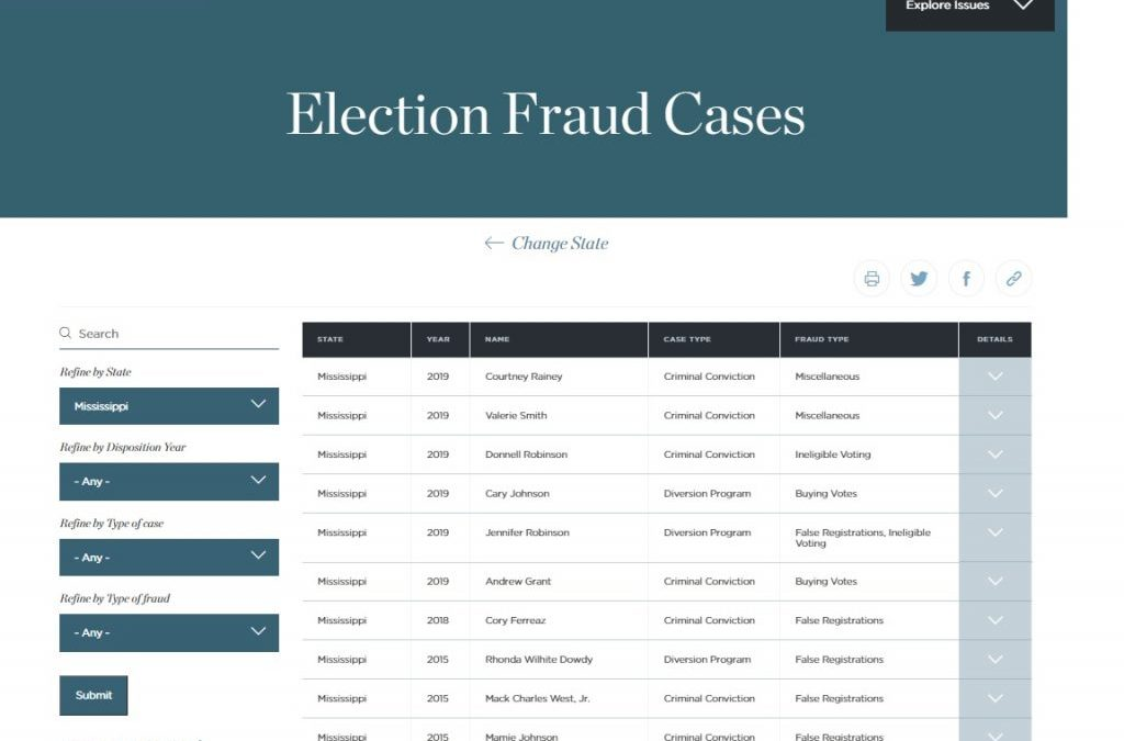 Election fraud is a concern in Mississippi